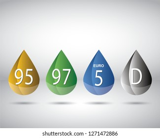 A vector of RON Octane & Diesel rating or number for standard measure of the performance of an engine.