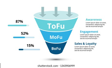 Vector sales funnel with arrows for marketing and startup business. Infographic template. Can be used for presentation slide. 3 steps, parts, options.
