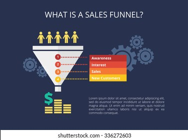 Vector sales funnel in flat style.