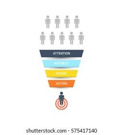 Vector sales funnel. Internet marketing conversion concept.