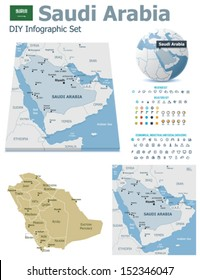 Vector Saudi Arabia maps, flag, Earth globe showing country location, map markers and related icon set