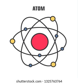 Vector science icon model of atom. Atomic nucleus structure with text: Atom. Illustration of atom molecule in flat minimalism line style.