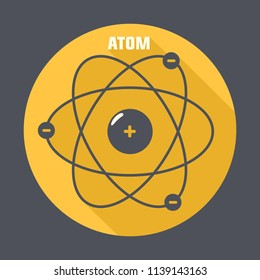 Vector scientific icon of the structure of the atom model. Molecule of the atom in a flat style.