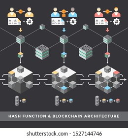 vector secure encryption hash function principal scheme infographic blockchain cryptographic architecture technology digital business concept illustration