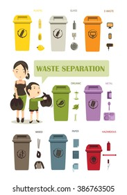 Vector of separation recycling bins. Waste segregation management concept.