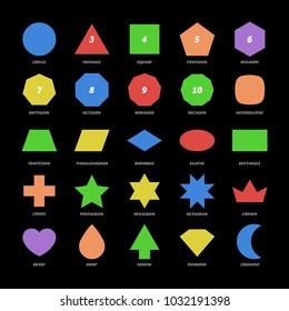 Vector set basic geometric shapes. Kids flat figures school collection. Triangle, square, pentagon, octagon, superellipse, trapezium, rhombus, ellipse, heart, octagram, diamond, star, polygon, moon.