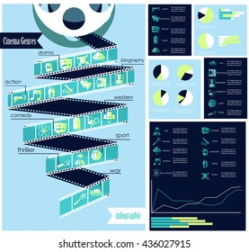 Vector set of cinema genres infographic with icons, different charts, rates, graphic