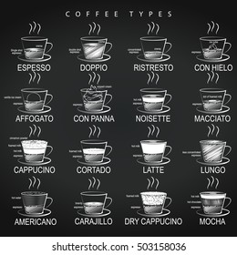 Vector set of coffee cups on blackboard
