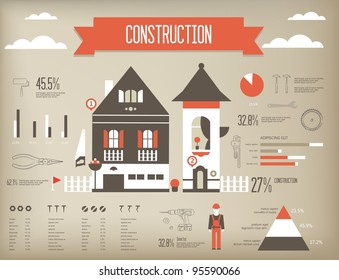 Vector set of construction info-grapic containing various icons of tools and houses