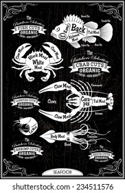 vector set of diagram cut carcasses seafood