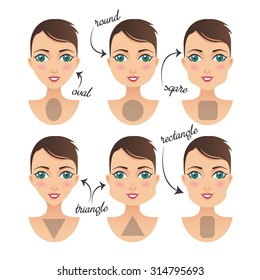 Vector set of different  forms of woman's faces. A female face - square, triangle, round, oval, rectangle. For your design