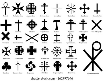 A vector set of different kind of crosses isolated on a white background. Each cross illustration is entitled.