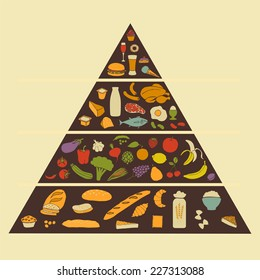 vector set of healthy food pyramid, diet icons
