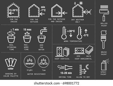 Vector set of icons for packing finishing materials for construction. Instruction for storage, rules of use. Thin line white icons on black background.