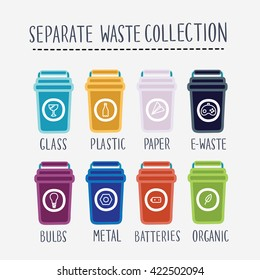 Vector set of illustration of separate waste collection. colored garbage bin. Groups of containers: paper plastic battery metal glass organic paper. Segregation recycle garbage