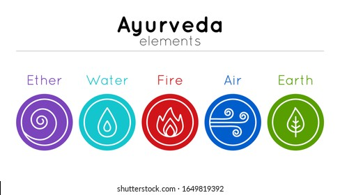 Vector set of isolated ayurveda symbols: water, fire, air, earth, ether in bright colors on a white backdrop for use as design elements of web site, banner, poster, alternative medicine center.