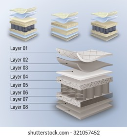vector set mattress section on layers