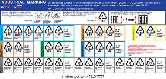 Vector set of package marking recycling symbols and materials codes of Technical Regulations TR CU 005/2011. Package icons marks. Package marking labeling rules in English and Russian. TR TS 005/2011