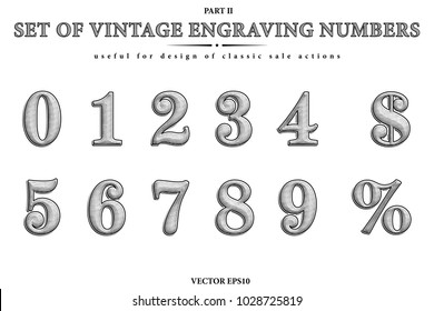 Vector set of the retro engraving figures.  Black prime numbers from Zero to  Nine, the dollar and percent signs . Etching or woodcut western digits. Elements for promotion of an old-fashioned sales.