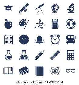 Vector Set of Silhouette Education Symbols. Back to School Icons.