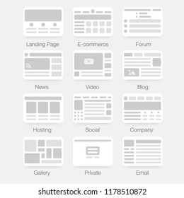 Vector set of simple flat website templates icons. 12 types of sites. Landing page, company site, e-commerce store, forum, social network, gallery, hosting, blog, news portal.