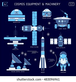 Vector set of space equipment, machinery. Observatory, rescue capsule, lunar rover, space city, station, satellite, mission control center, rocket, spacesuit in the dark. For poster, website, postcard