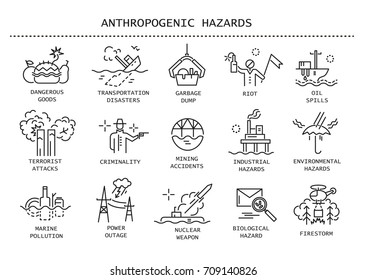 Vector set of thin line icons of anthropogenic hazards, man-made disasters.