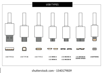 Vector set of usb computer universal connectors: mini, micro, lightning, type A, B, C.  Computer and mobile plugs design. Vector illustration.-Vector. Flat outline illustration with usb connectors and