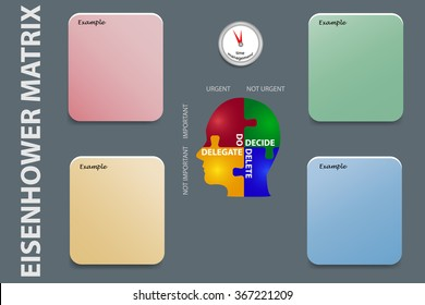 Vector is showing urgent important matrix with puzzle color head in the center of vector. For notes of  concrete tasks and activities in each quadrant of matrix Urgent-Important are ready rectangles.