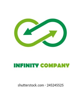 Vector sign infinite with arrows. Green recycling