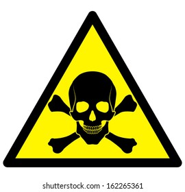 vector skull danger sign