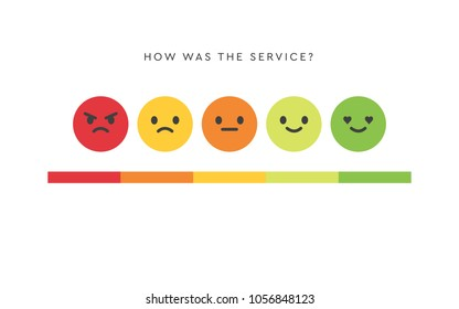 Vector Smiley Faces for Rating or Review, Feedback Rate Emoticon, Emotion Smile, Ranking Bar, Smiley Face Customer and User Review, Survey, Vote, Emoji Symbols