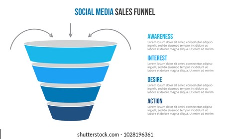 Vector social media sales funnel infographic.