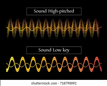 Vector sound waves , Sound High-pitched and low key