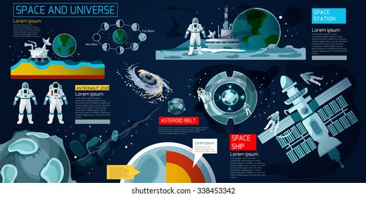 Vector Space and Universe set with Galaxy, Solar system elements, Moon in a flat detailed style