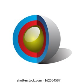vector sphere section