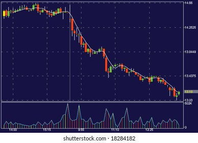 A vector stock chart showing declining shares