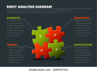 Vector SWOT diagram schema template made from four red and green puzzle pieces