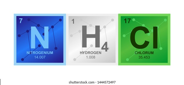 Vector symbol of Ammonium chloride compound NH4Cl consisting of hydrogen, nitrogen and chlorine on the frame from connected molecules isolated on white.