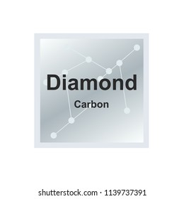 Vector symbol of diamond mineral - crystalline form of carbon from the Mohs scale of mineral hardness on the background from connected molecules