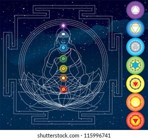 Vector symbols of 7 chakras