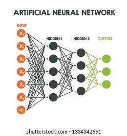 Vector tech icon architecture neural network. Illustration of the neural network algorithm. Illustration Artificial intelligence algorithm in flat minimalism style.