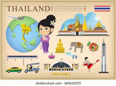vector of Thailand travel, Landmark of Bangkok thailand