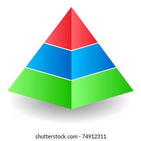 Vector three colour pyramid