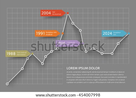 vector timeline graph template stock vector royalty free 454007998