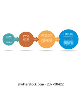 Vector timeline infographic template with circles