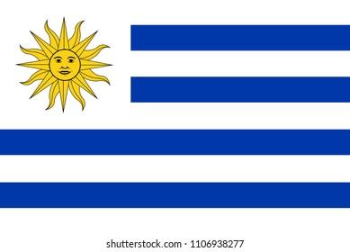 Vector of Uruguay Flag