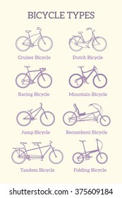 Vector visual guide of bike types. Vector collection of bicycle icons made in flat style.
