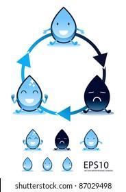 vector water reverse osmosis