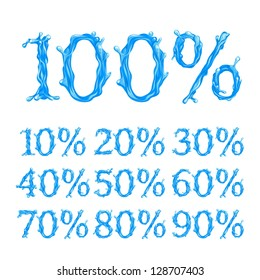 vector water splash font Percents templates for sale 100%, 90%, 80%, 70%, 60%,  50%, 40%, 30%, 20%, 10%